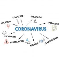 April 8, 2020 Webinar Q and A: Preventing and Managing COVID-19 in the Workplace